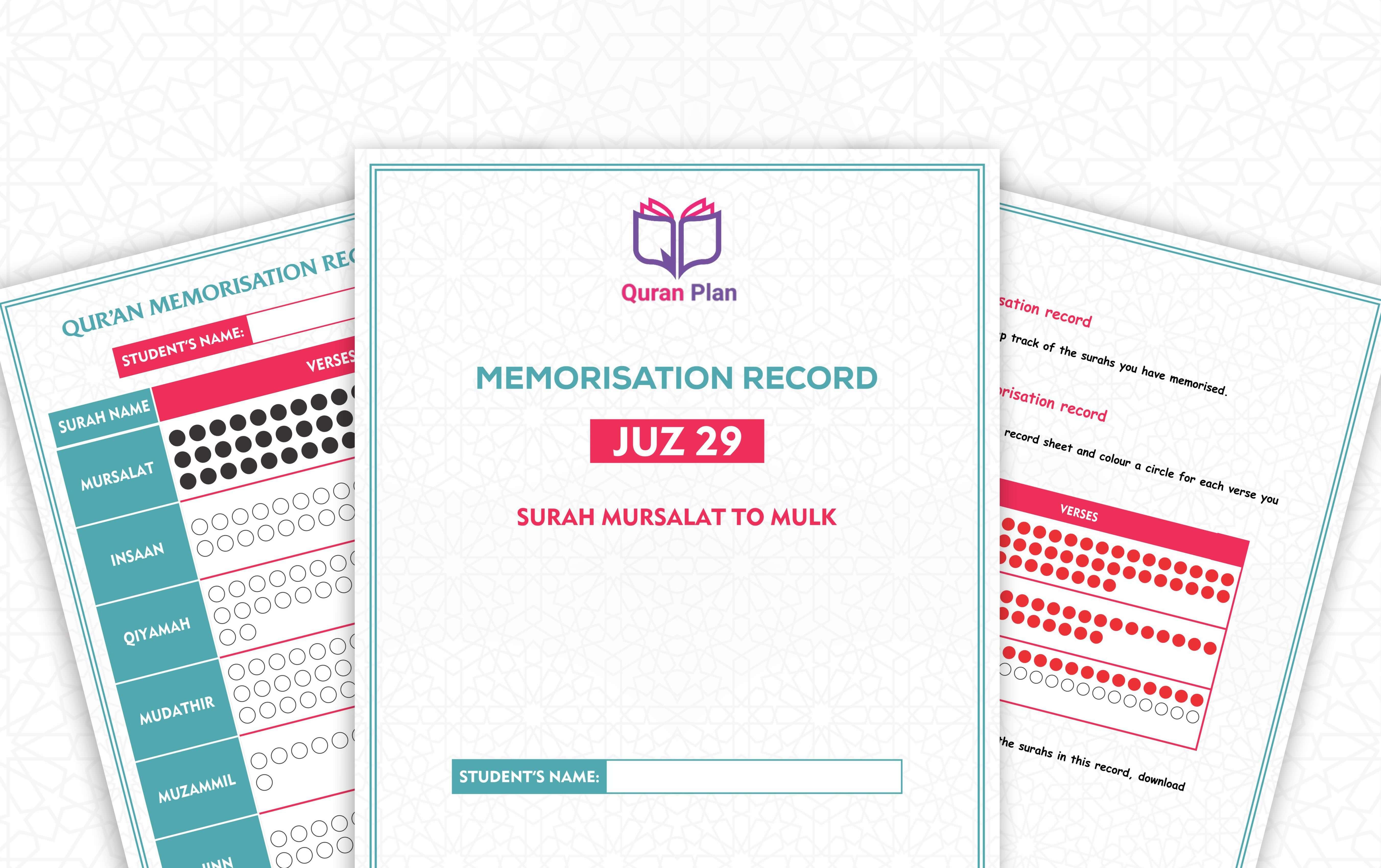Juz 29 Hifdh Progress Chart